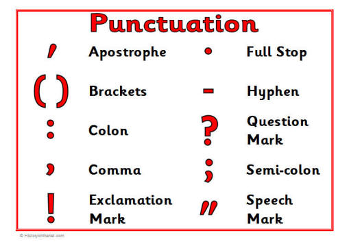 シンプル英語エクササイズ ーpunctuation and good sentence structure